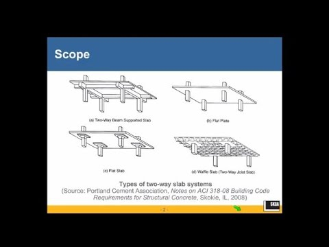 Two Way Slab Systems Of Reinforced Concrete Design For