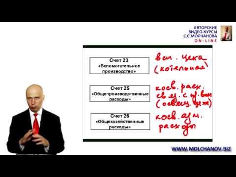 видео: 7.  Счета прямых и косвенных затрат