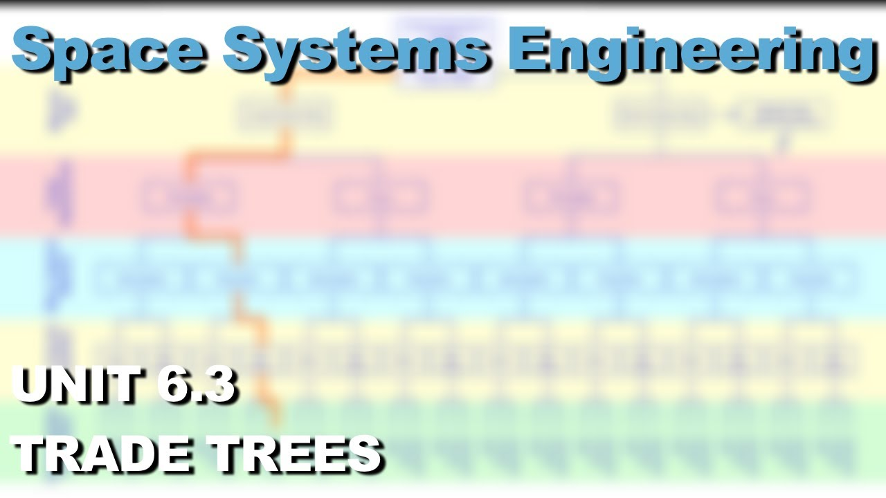 Trading system engineer