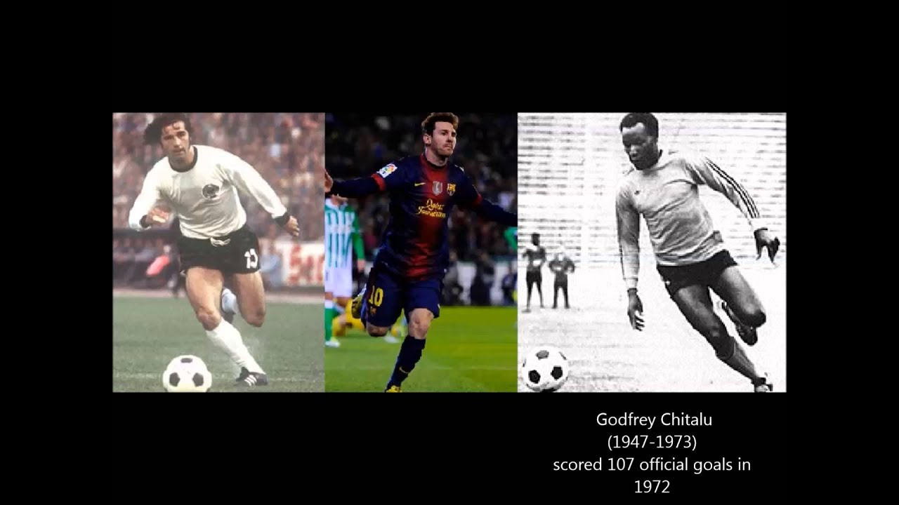 Calendar Year Goals Record : Lionel messi goals in vs godfrey chitalu world