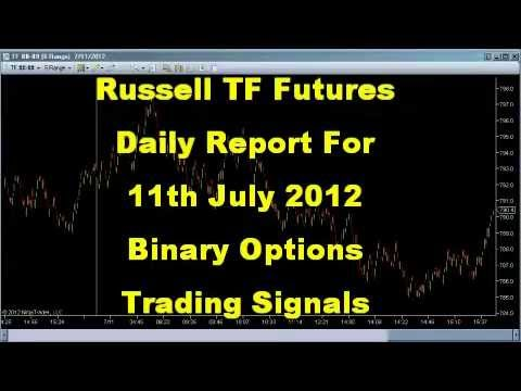 11th July Daily Report Russell TF Futures – Order Flow