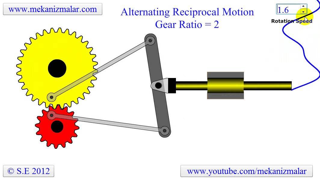 Reciprocating Gear Mechanism : Alternating reciprocal motion youtube