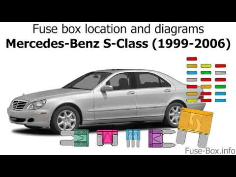 fuse box location and diagrams: mercedes-benz s-class / cl-class  (1999-2006) - youtube  youtube