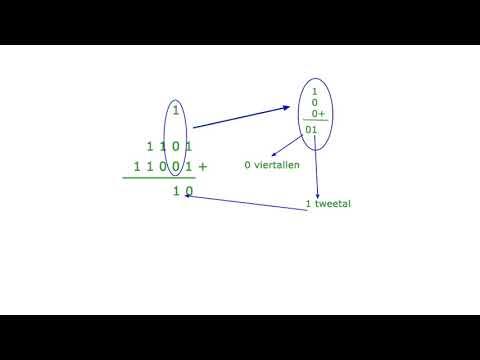 2b3a3b56af7 Elementaire bewerkingen Lesmateriaal Wikiwijs binair optellen - YouTube