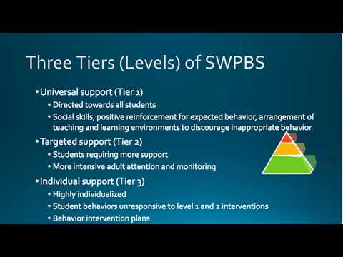 SPCE 611 ABA and SWPBS