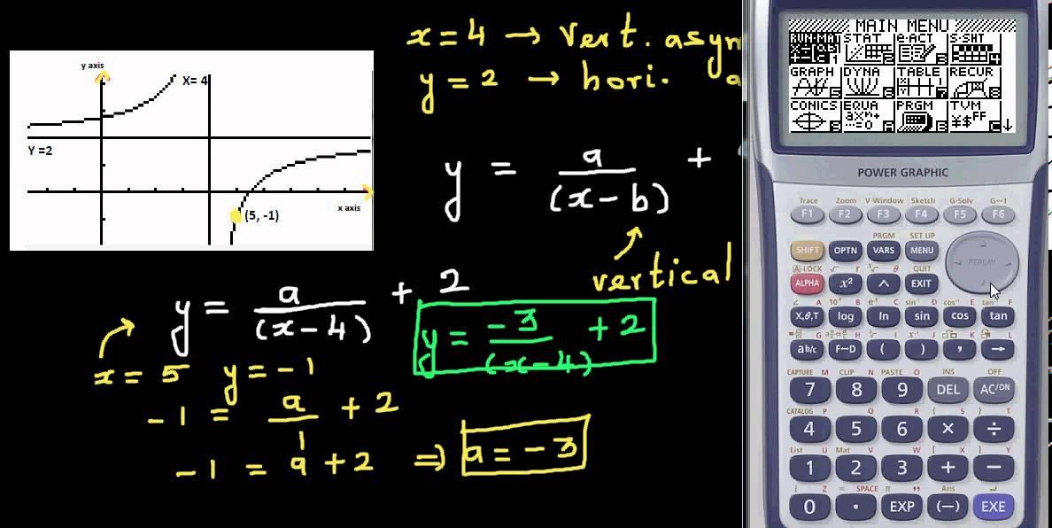 Hyperbola Standard Form Calculator Barearsbackyard