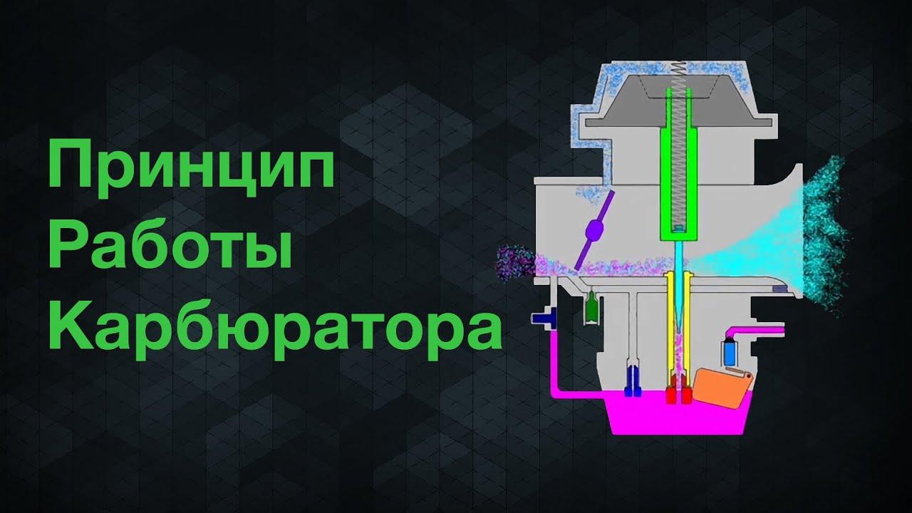 Карбюратор. Принцип работы карбюратора / Carburetor. How a carburetor works | IzoFox Video