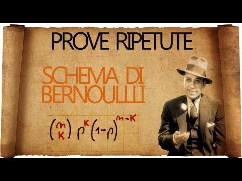 Prove Ripetute - Formula di Bernoulli
