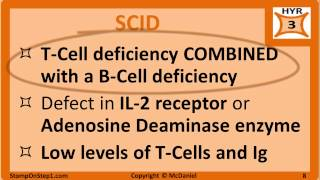Immunodeficiency: DiGeorge Syndrome SCID IgA Deficiency Nitroblue Tetrazolium MPO