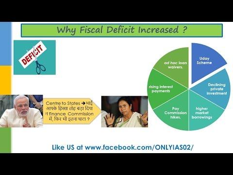 Hindi, 18 May,2017 The Hindu Editorial Discussion, BRI, STates's Fiscal Deficit, Article 142, WPI