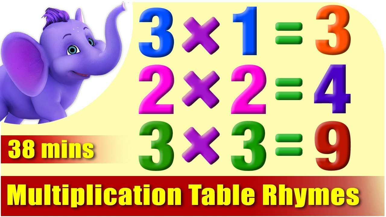Multiplication Table Rhymes 1 To 20 In Ultra Hd 4k