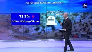 تعرف على أعداد السكان في العالم والأردن - (10-7-2019)