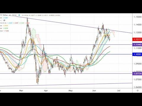 Forex 2020 euro usd