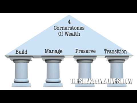 FOR BLACKS | The Four Cornerstones of Wealth