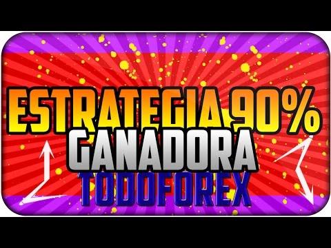 Estrategia forex 90% ganadora, trading con indicadores, acierta el 90%