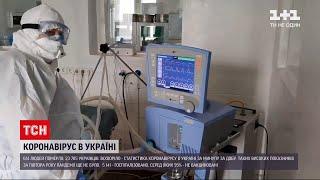 Коронавірус в Україні за добу померло понад 600 інфікованих