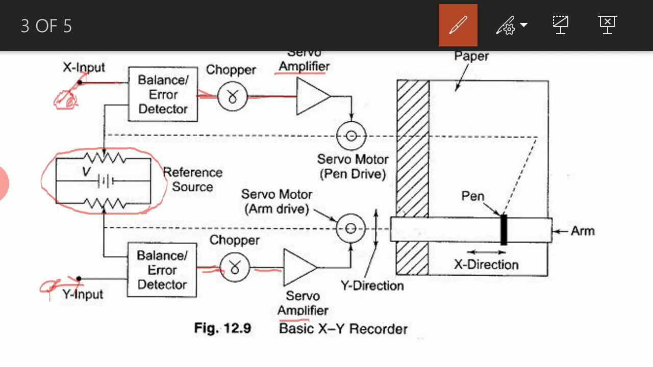 X Y Recorder Block Diagram - Jeep Wrangler Engine Wiring For 2000   Bege  Wiring Diagram   X Y Recorder Block Diagram      Bege Wiring Diagram