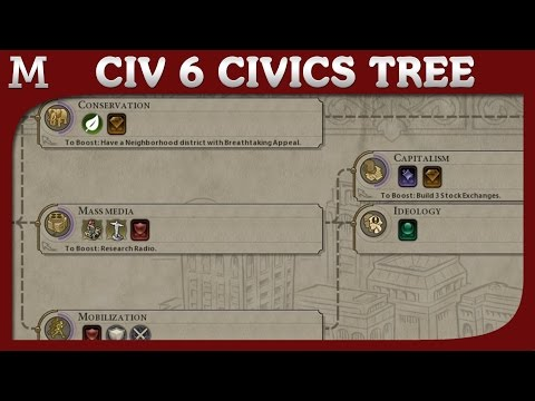 Civilization 6 - Civics Tree - All Civ 6 Civics - Info and Detailed Tooltips