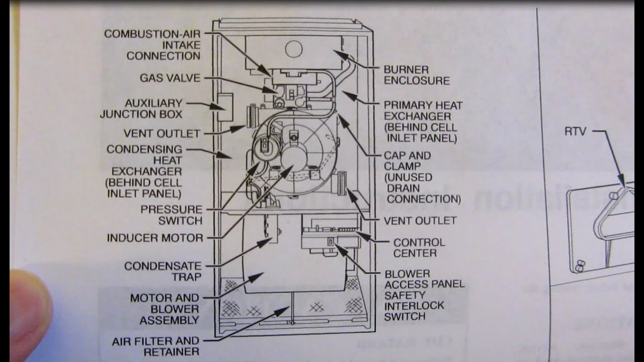 How To Instruction Manual For Carrier Bryant Je1d013n Draft Inducer Motor Hvac Assembly