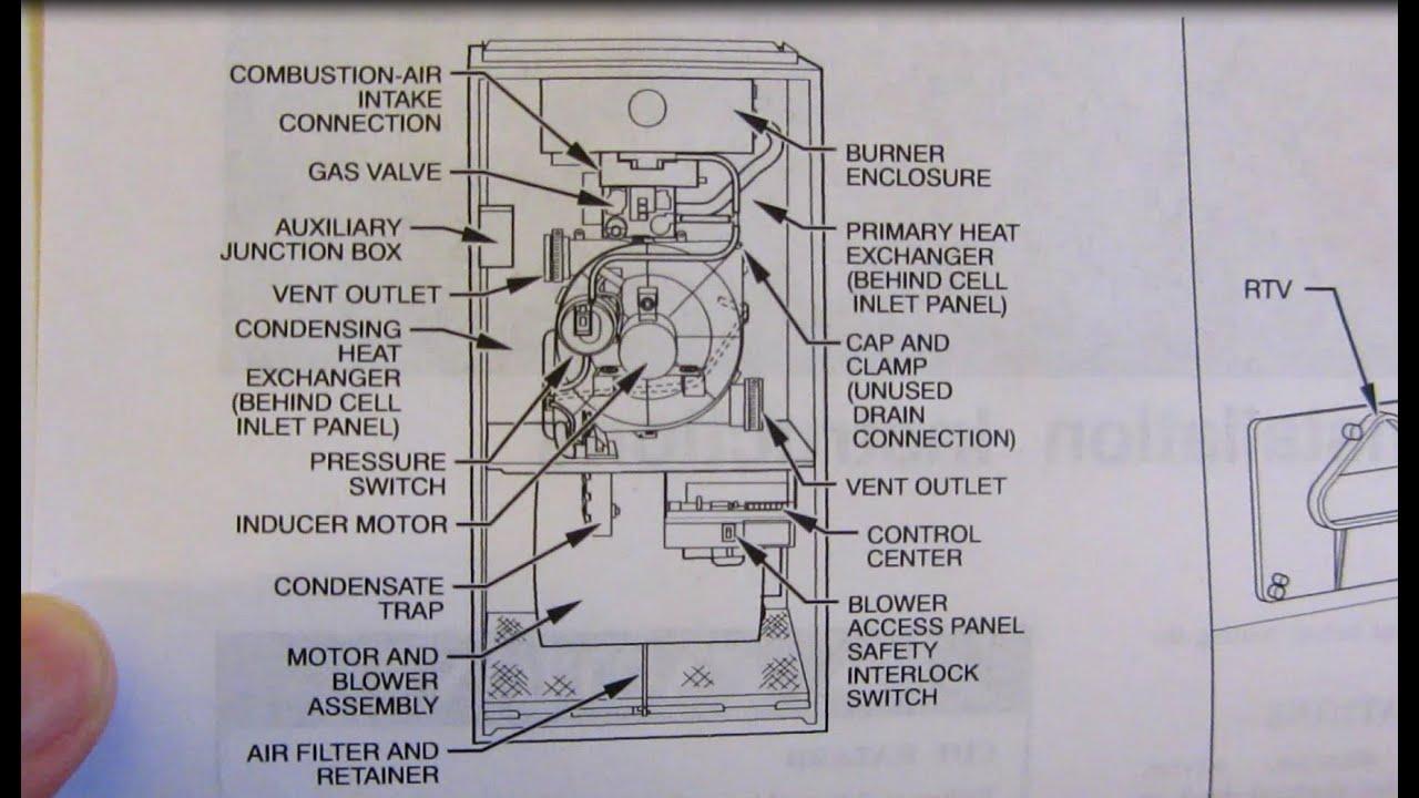 Bryant Plus 80t Furnace Parts Diagram - Wiring Diagram