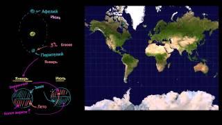 видео Общая информация о Северном Ледовитом океане