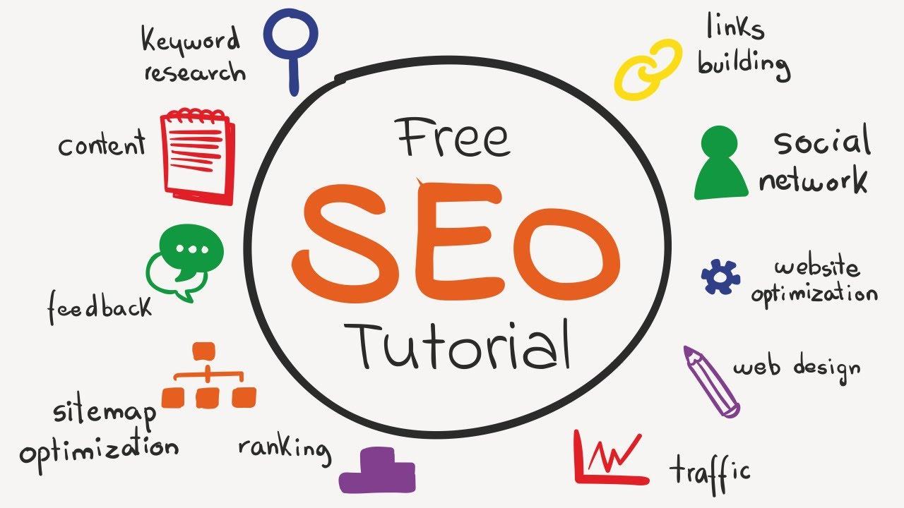 FREE SEO Tutorial For Beginners 2020 - Rank Math WordPress SEO Elementor Plugin - Get No.1 on Google