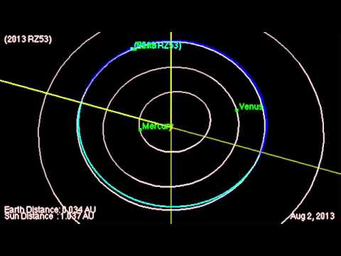 Newly Found Asteroid To Fly Between Earth and Moon | Orbit Animation
