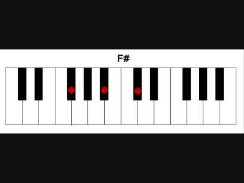 Learn to Play:Candles-Hey Monday-On Piano