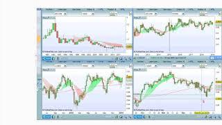 Forex Market Recap