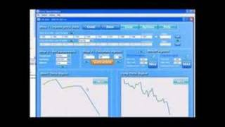 Skyrocket Your Trading Profits With Forex Killer