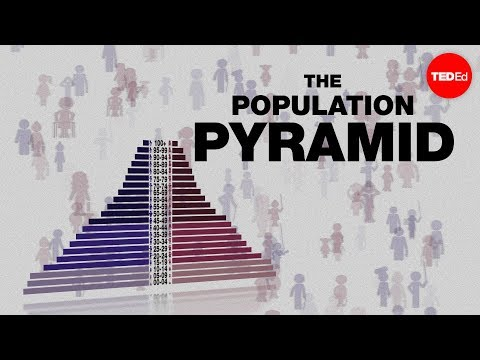 Population pyramids: Powerful predictors of the future - Kim Preshoff