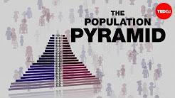 Population pyramids: Powerful predictors of the future - Kim Preshoff