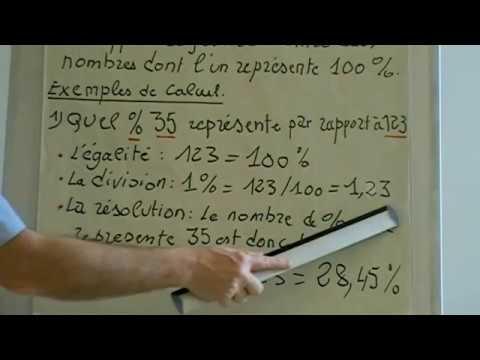 La Règle de trois et pourcentage par Eric du Petit Thouars ...