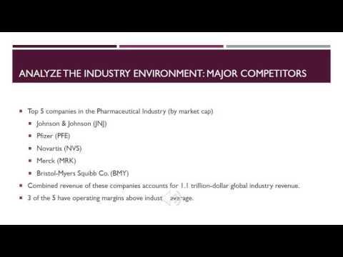 Valeant  - MBA 691 Group Presentation (3)