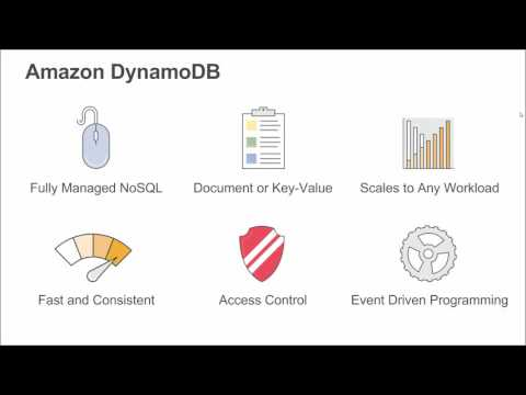 SQL to NoSQL   Best Practices with Amazon DynamoDB - AWS July 2016 Webinar Series