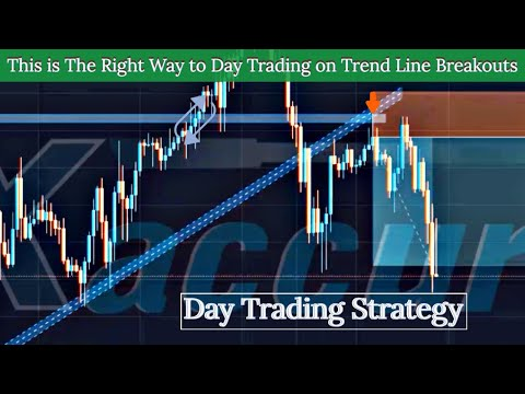 forex breakout trading strategy | day trading strategies | price action trading strategies