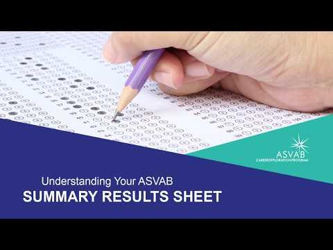 ASVAB CEP | Understanding Your ASVAB Results
