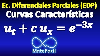 38. Partial Differential Equation, solved by characteristic curves