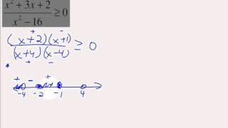 Rational Inequality Example 1 Mov
