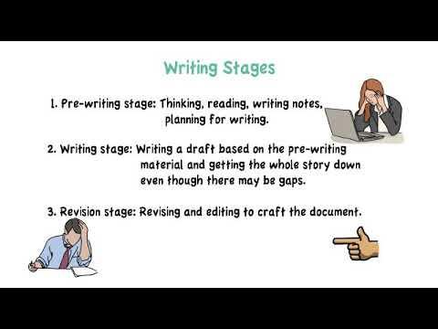 Developing Writing Fluency