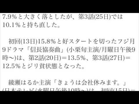 ごめんね 青春 動画 7 話
