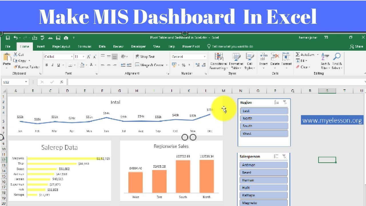 How To Create Dashboard In Excel Youtube