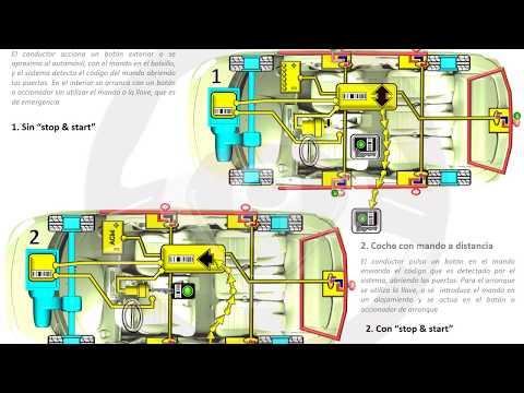 INTRODUCCIÓN A LA TECNOLOGÍA DEL AUTOMÓVIL - Módulo 13 (15/16)