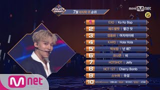 Video What are the TOP10 Songs in 4th week of July? M COUNTDOWN 170727 EP.534 download MP3, 3GP, MP4, WEBM, AVI, FLV Agustus 2018