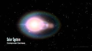 Где находится Земля в галактике Млечный Путь.