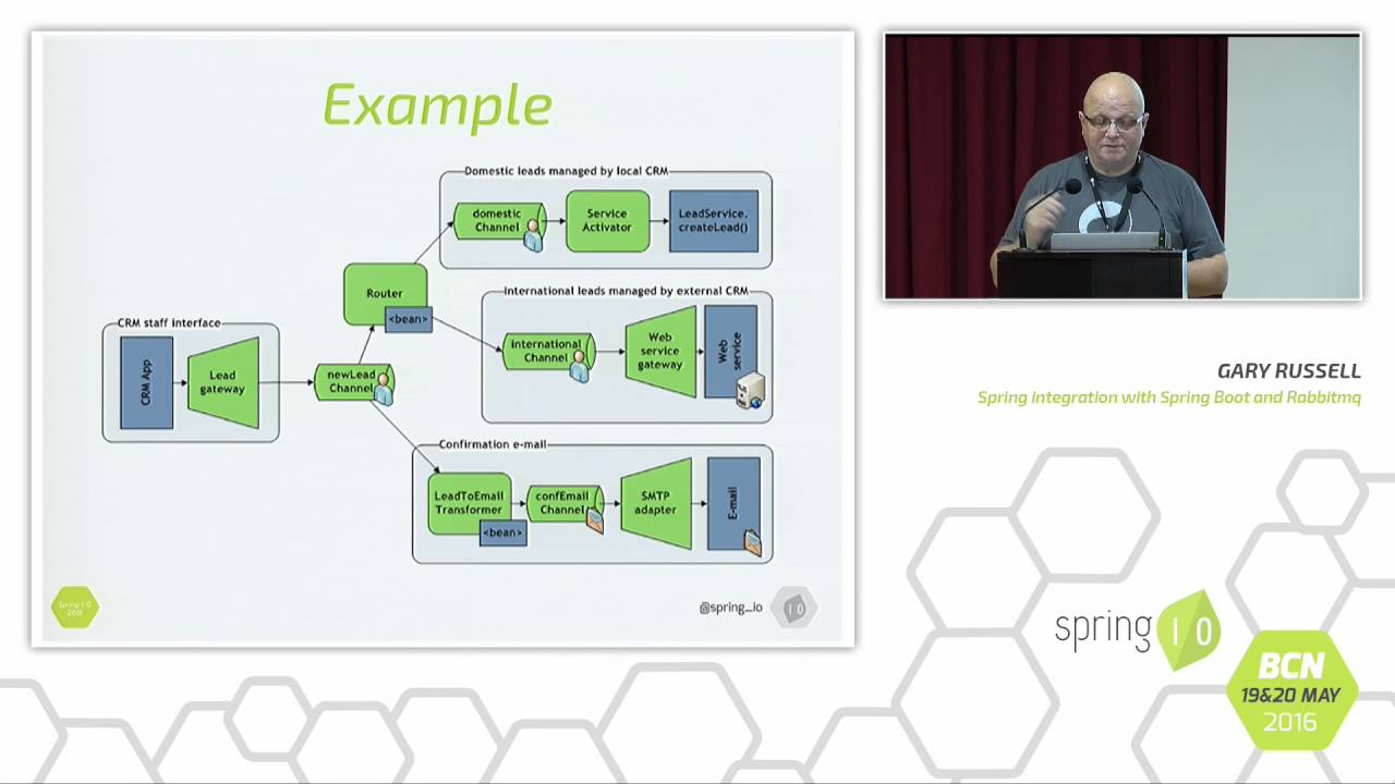 Spring Integration with Spring Boot and RabbitMQ - Gary Russell @ Spring  I/O 2016