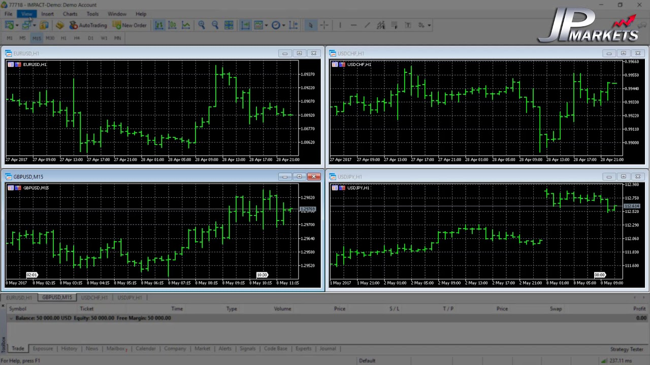 Forex Trading - Introduction to MetaTrader 5 part 1 - YouTube