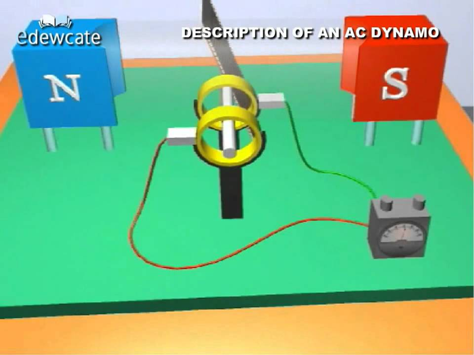 Description of an ac dynamo electric generator youtube for How does a simple electric motor work