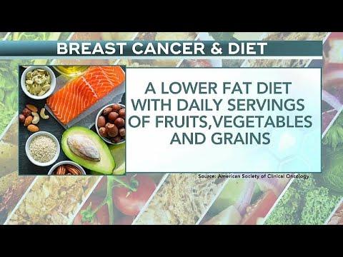 دراسة: اتباع نظام غذائي معين يحد بنسبة كبيرة من خطر الموت بسرطان الثدي…  - 19:54-2019 / 5 / 20