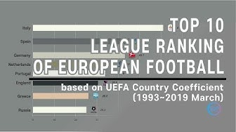 TOP 10 European Football League Ranking (1993~2019); by UEFA coefficients.